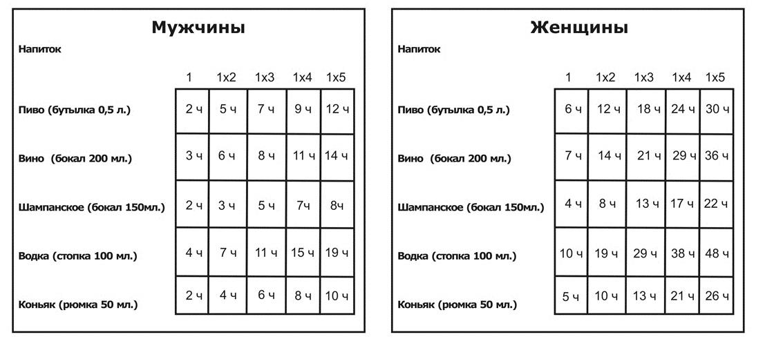 raspad-alcoholya-%d0%ba%d0%be%d0%bf%d0%b8%d1%8f