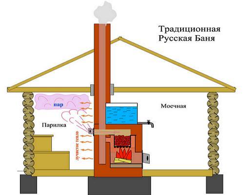 russkay-banya-2