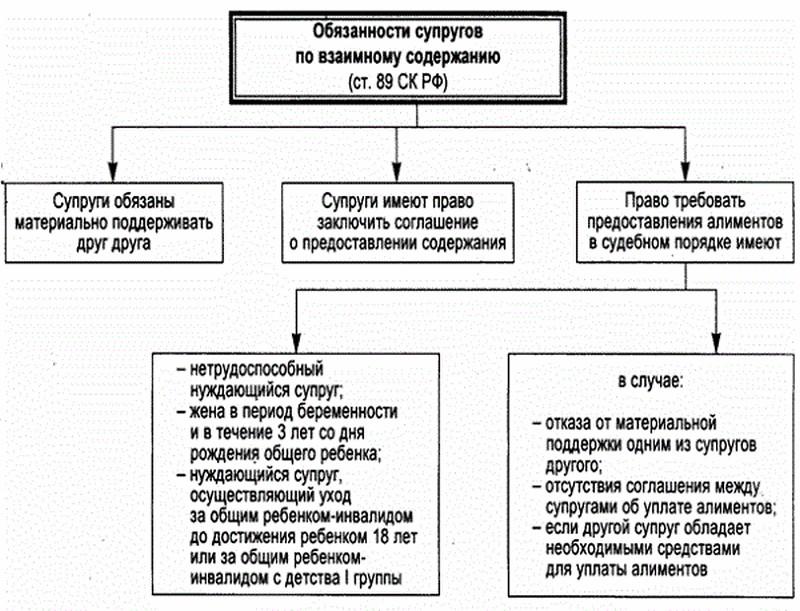 obrazets-iskovogo-zayavlenie-o-vzyskanii-alimentov-na-soderzhanie-suprugu-do-3-let-obrazets3