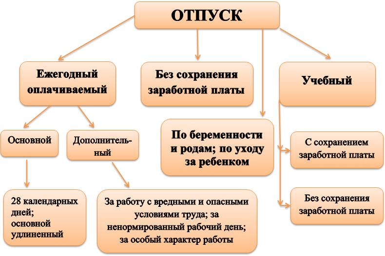 otpusk_skhema